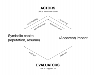Actor_evaluator interaction (4).png